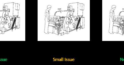ReliabilityNow.com: Stop Corrective Maintenance Repairs on