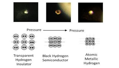 Ilmuwan Berhasil Membuat Hidrogen Metalik