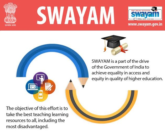 SWAYAM Course