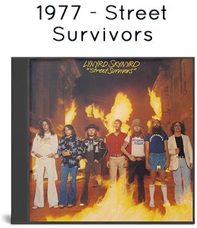 1977 - Street Survivors
