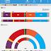 ESPAÑA ▪ Elecciones generales ▪ Encuesta NC Report para La Razón ▪ Junio 2018 (2)