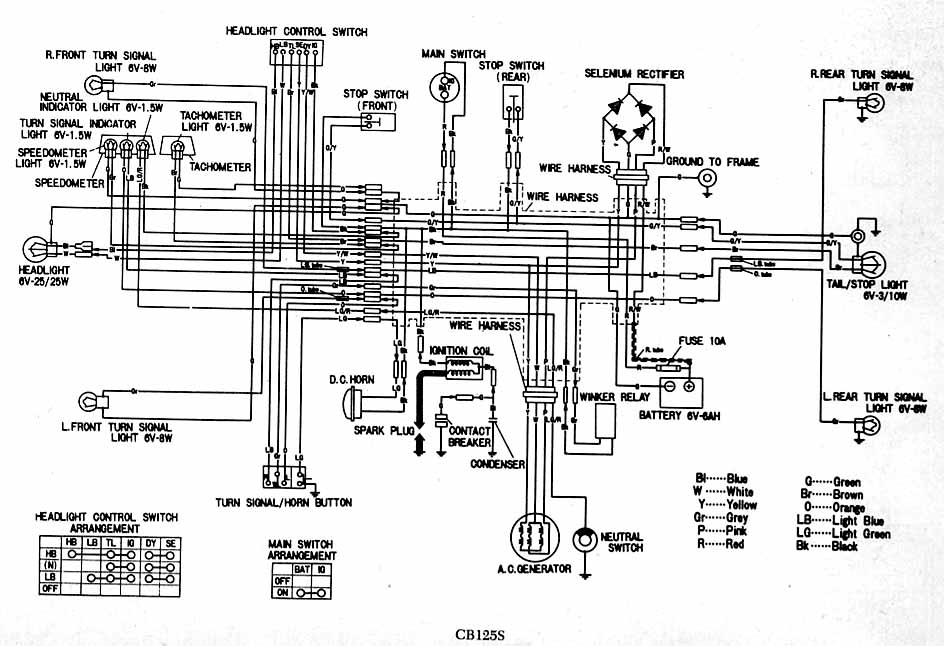 voltase hobby  honda cb125s motorcycle electrical circuit diagram