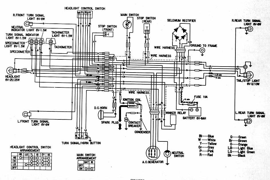 Wiring Diagrams 911: Honda CB125S Motorcycle Electrical