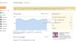 Mantap! Akhirnya Tautan HTTPS Blogspot Otomatis Dapat Di Gunakan