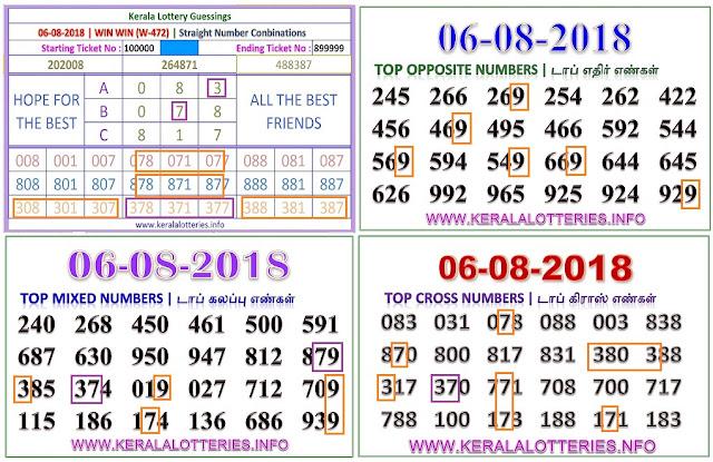 WIN WIN W-472 abc numbers kerala lottery guessing by keralalotteries on 06.08.2018