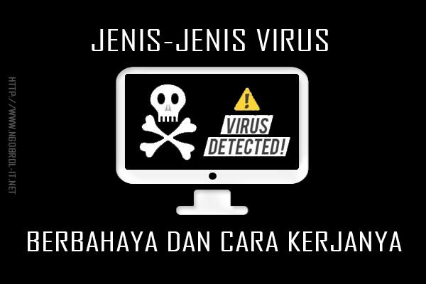 Jenis-jenis Virus Pada Komputer dan Cara Kerjanya Yang Berbahaya