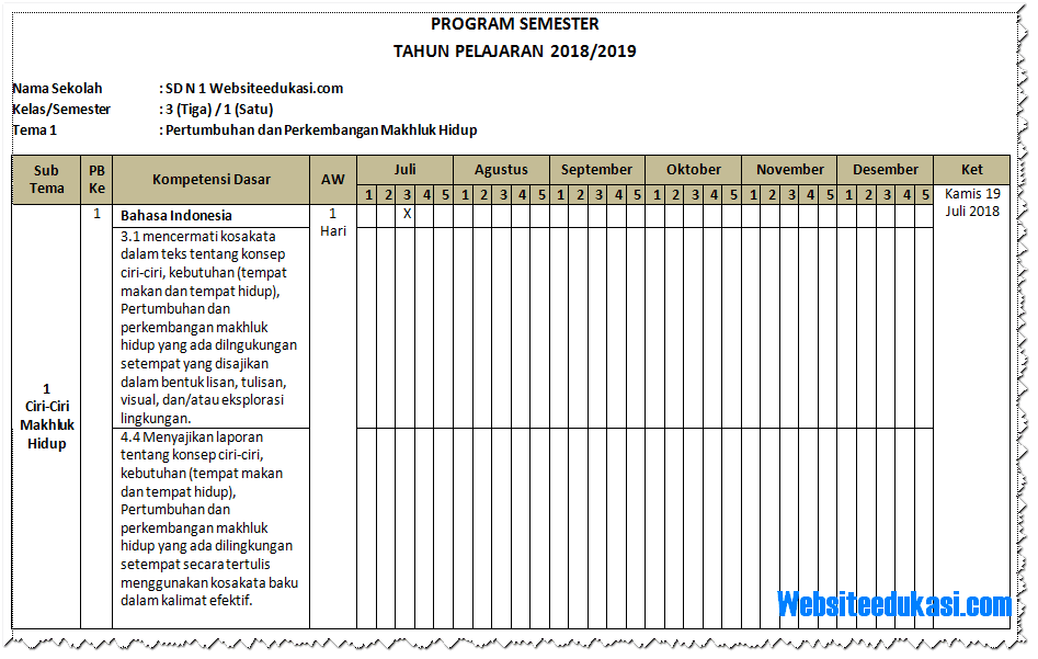 Promes Kelas 3 Sd Mi Kurikulum 2013 Revisi 2018 Kolom Edukasi