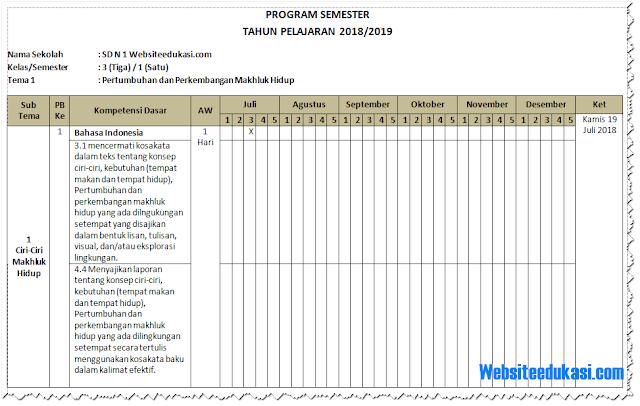Promes Kelas 3 SD/MI Kurikulum 2013 Revisi 2018