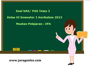 Contoh Soal UAS/ PAS K13 Kelas 6 Semester 1 Tema 3 IPA