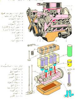 تكنــــولوجيــــــــــا الســــــــيارات صيانة محركات السيارات