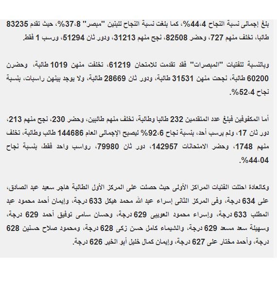 ظهرت الان نتيجة الشهادة الأعدادية الأزهرية 2015