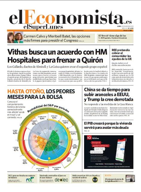 EL SUPERLUNES EL ECONOMISTA 13 MAYO 2019