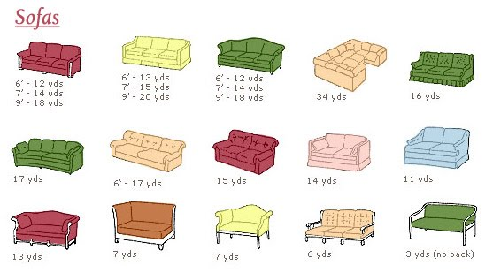 Swanky Swell: Calculating Fabric for Upholstery