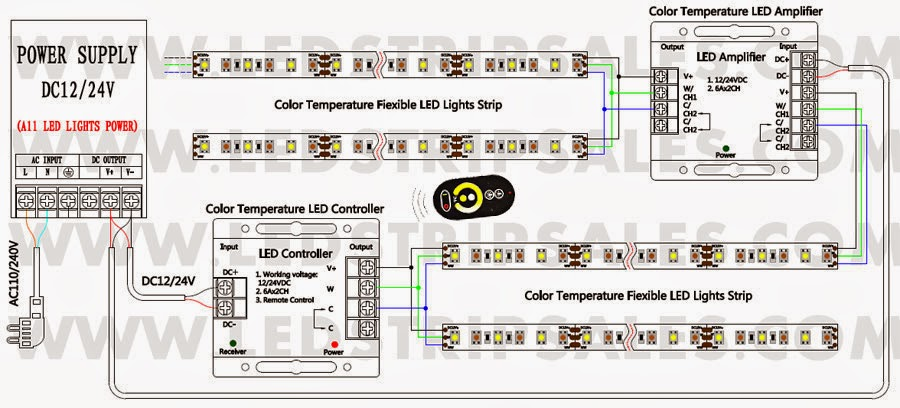 5050 Led Strip Wiring Diagram Free Circuit Drawing Software Www.ledstripsales.com: Flexible Lights