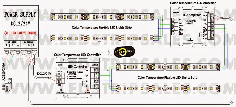 wwwledstripsales flexible led strip lights wiring diagram