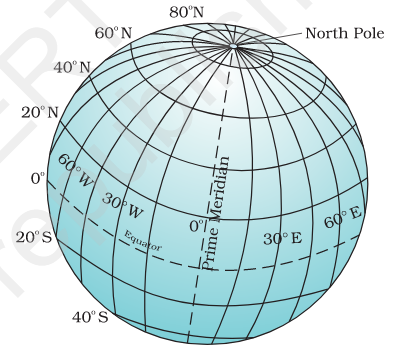 Latitudes and Longitudes dividing Earth into Grids