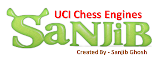 Jurek Chess Ranking (JCR) SaNJiB