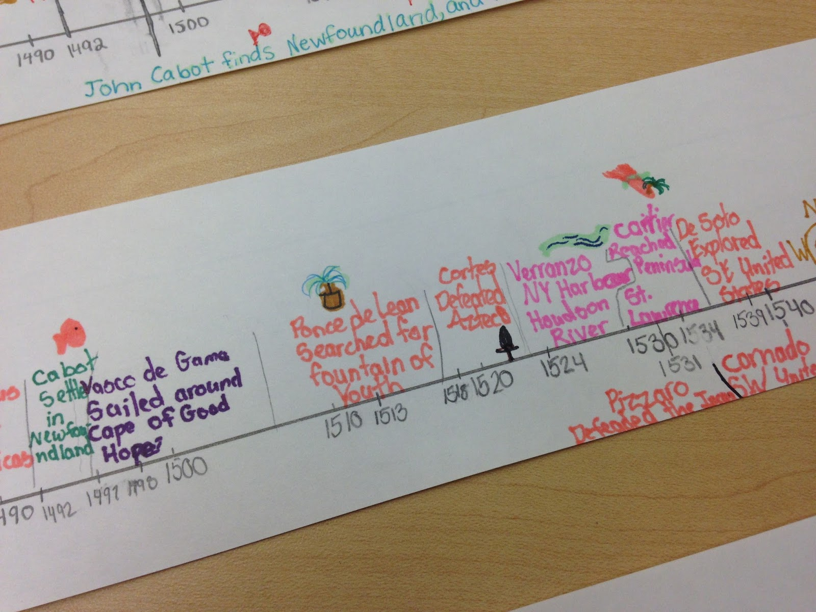 Classroom Freebies Too Sentence Strip Timelines