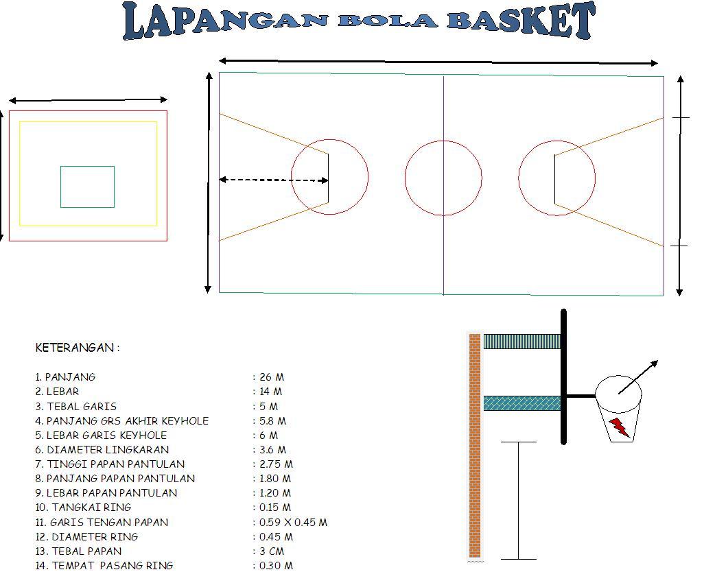 Download Gambar Sketsa Lapangan Bola Basket Beserta