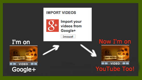 How To Import a Google+ Video into YouTube