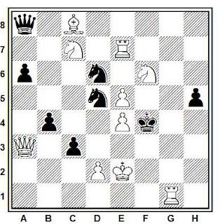 Problema ejercicio de ajedrez número 812: Mate en 2 de Efrén Petite (Latvijas Zeme, 1996)