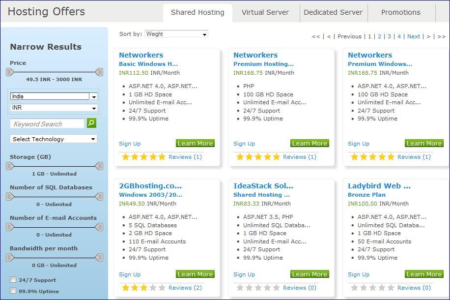 Dedicated server bandwidth i w