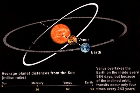 venus mass and diameter relationship
