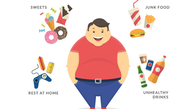 Obesity - How to Reduce ?