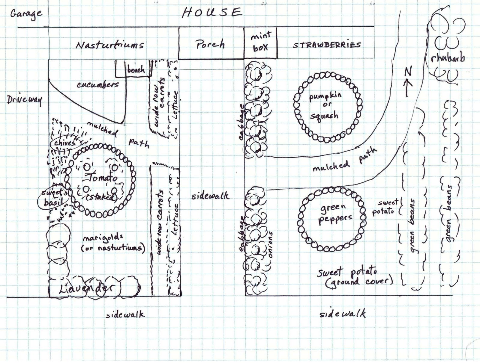 Lawnless Trials Goes Homesteading Oak Park Front Yard