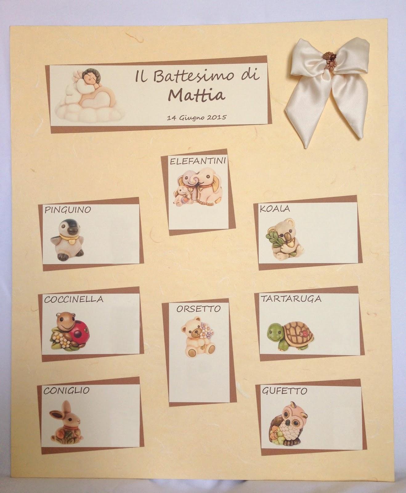 Popolare Il meraviglioso mondo del Fimo e altro ancora!: Tableau battesimo DO22