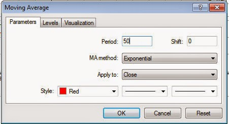 Pengaturan MA 50 - Topik Forex