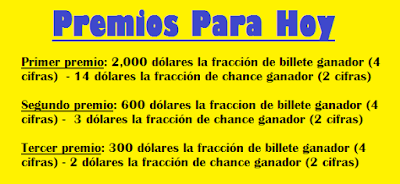 premios-para-hoy-loteria-domingo-3-abril-2016