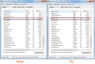 FF_porovnanie_Firemin_otvorene