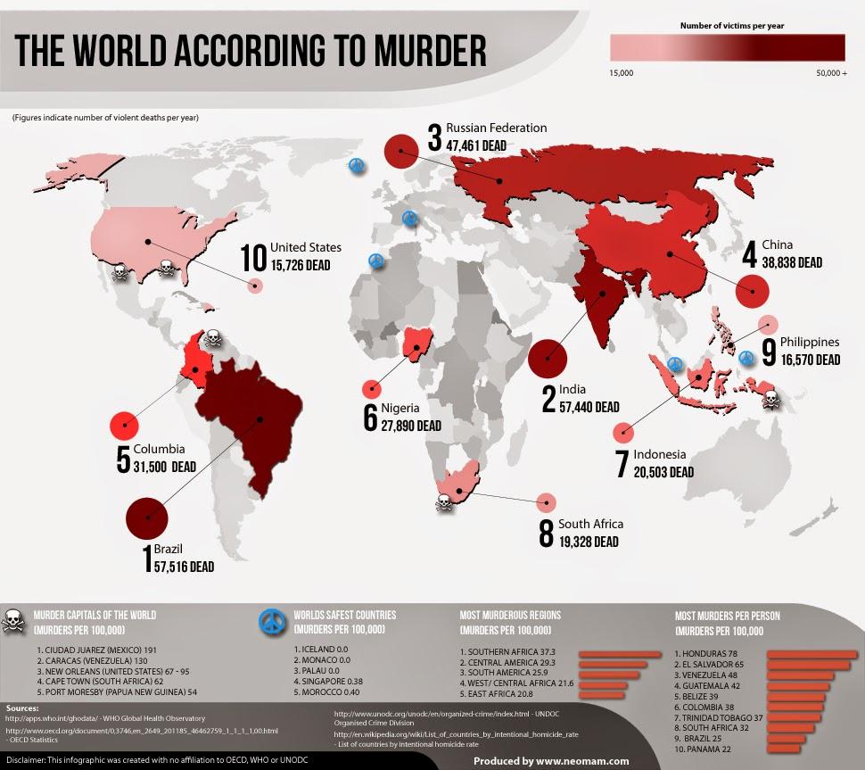 SOLYMONE BLOG: HONDURAS HAS WORLD'S HIGHEST MURDER RATES?