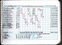 Phillies vs. Metropolitans, 04-10-16. Phillies win, 5-2.