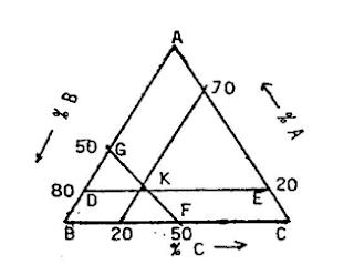 image for a venn diagram of the u s venn diagram of