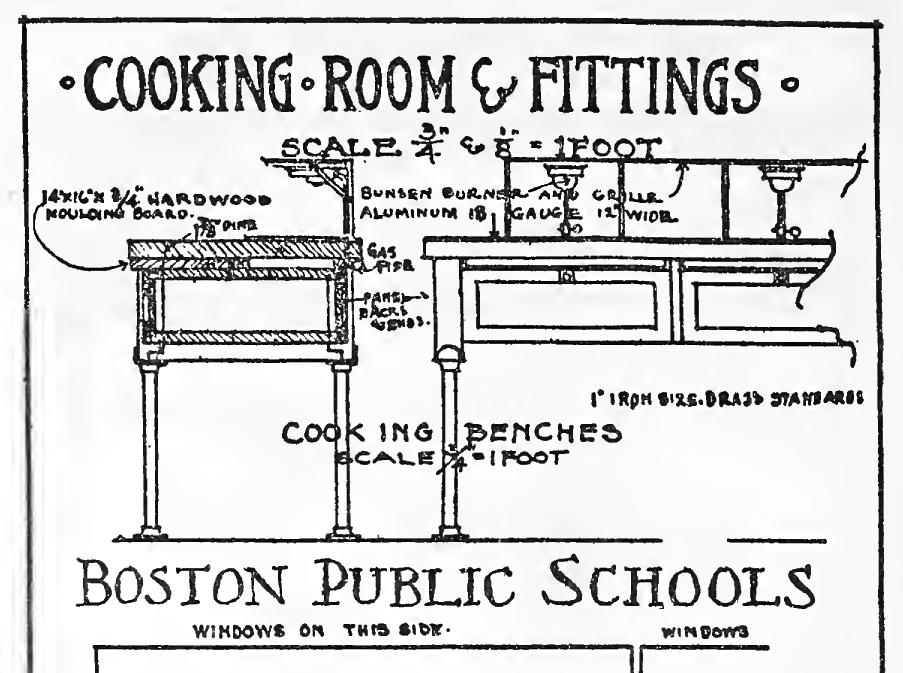 Urbana High School 1914: Cooking lab, Music room, and Air Washer