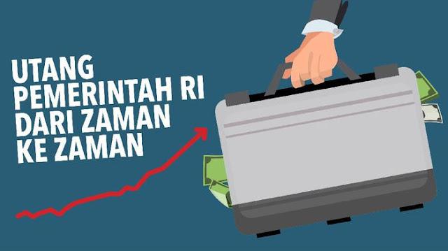 Pertumbuhan Ekonomi Cuma 5%, Jumlah Utang RI Yang Nyaris Rp.4Triliun Tak Lagi Wajar !