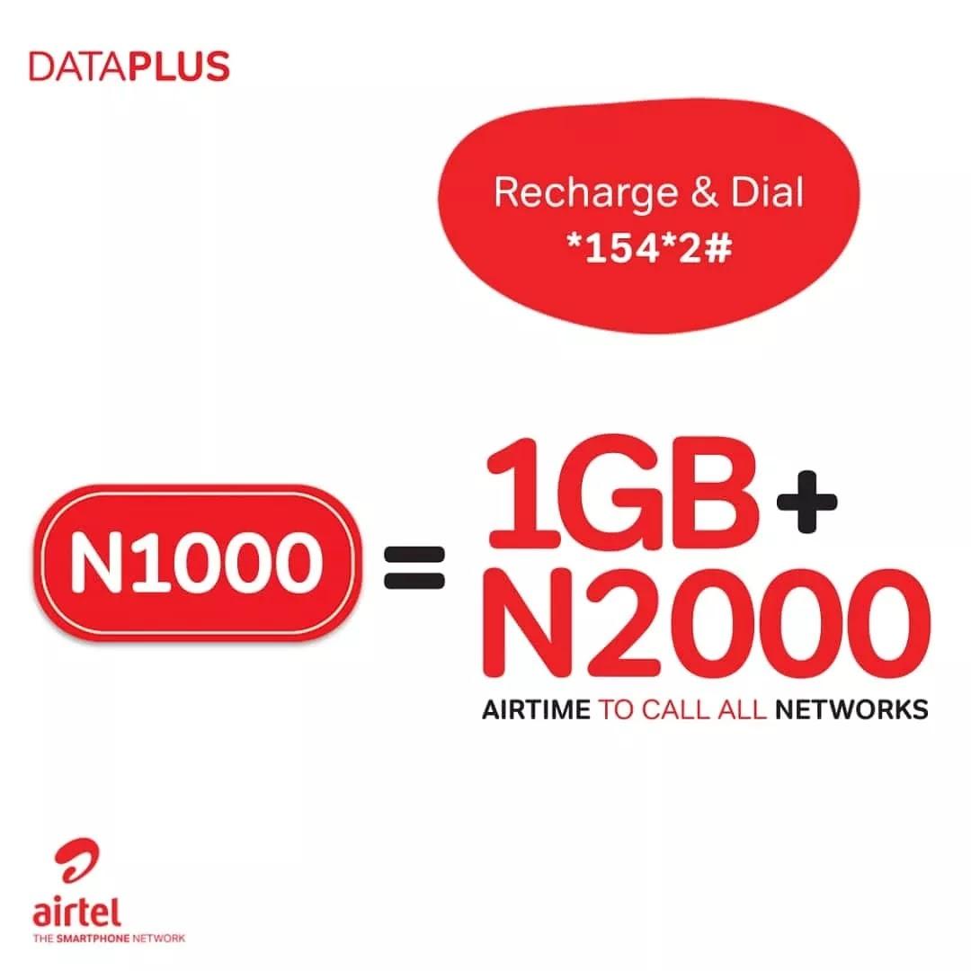 Get 1GB Plus N2000 Airtime On Airtel DataPlus