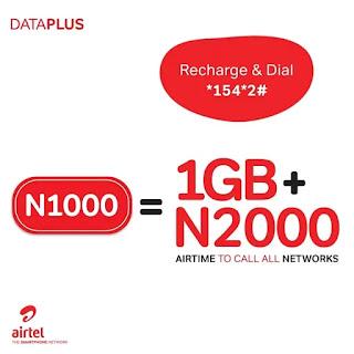 Airtel DataPlus