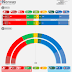 NORWAY <br/>Opinion poll | November 2017