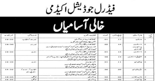 Federal Judicial Academy Jobs 2021 Latest Advertisement | www.fja.gov.pk