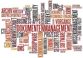 Keyword-Wolke zu DOCUframe als Dokumenten-Management-System