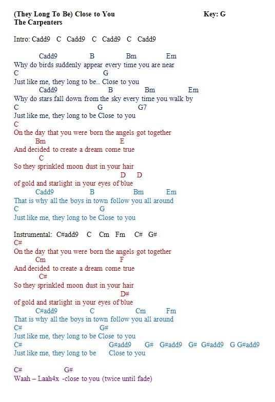 Ukulele ukulele chords qing fei de yi : TalkingChord.com: September 2011