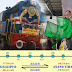 Indian Railways Introduces Tri-Weekly Superfast Suheldev Express Between Ghazipur And Anand Vihar