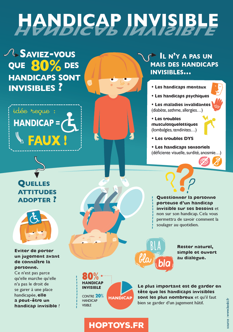 https://www.bloghoptoys.fr/handicap-invisible-telecharger-infographie