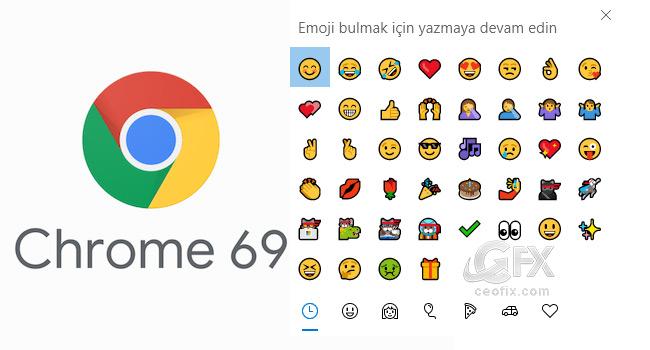 Chrome Web Tarayıcısında Kolayca Emojiyi Kullan