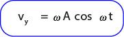Rumus Kecepatan benda yang bergerak harmonik sederhana