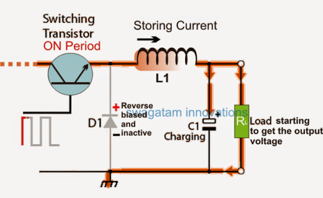 How inductor stores energy in buck converter circuit
