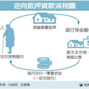 http://simple-decor.blogspot.tw/2015/12/house-for-pension-scheme-TCB.html